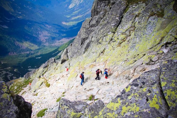 Wakacje Góry